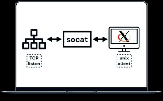 Socat一键安装脚本,可转发TCP和UDP流量