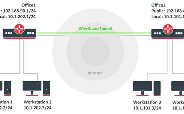 通过Wireguard将远程服务器的ip分配给本地使用